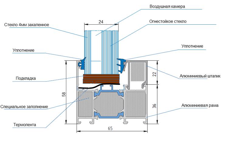 схема противопожарного окна